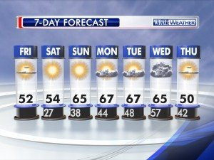 ice_2011_forecast_7day_wral_raleigh-300x225.jpe