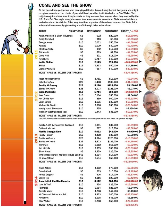 3_coverstory_chart1a_1000wide.jpe
