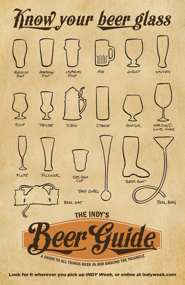 indy_beer_guide_know_your_glass_poster.jpe
