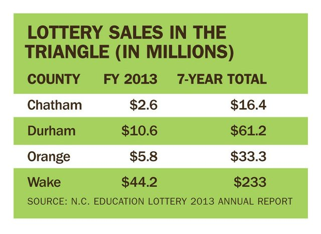 lottery_graphic.jpe