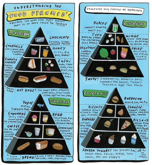 foodpyramid600.jpe