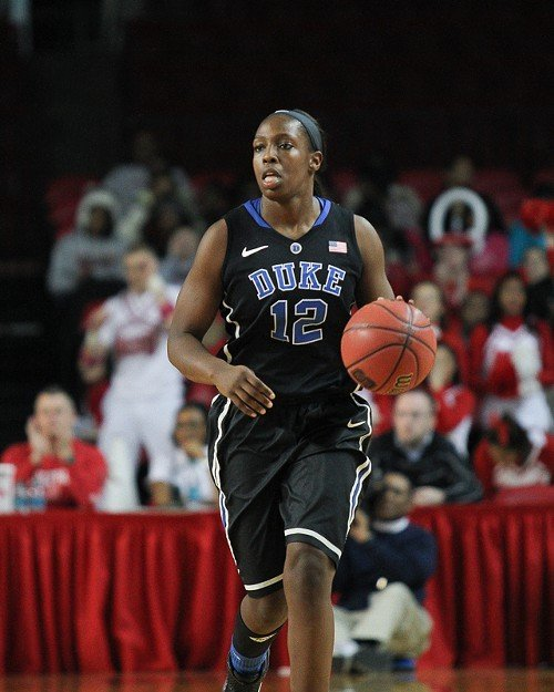 Dukes Chelsea Gray handles the ball Thursday night at N.C. State