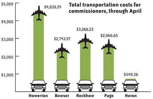 1276721701-transport-costs-chart.jpe