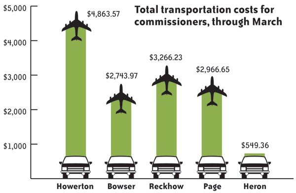transport-costs-chart.jpe