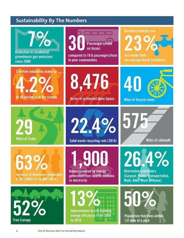 sustainability_by_the_numbers-page-001.jpe