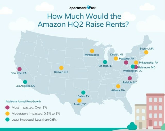how-much-would-the-amazon-hq2-raise-rents-v3_hiwmoe.jpe
