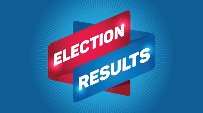 Follow Along Here For Election Results Indy Week