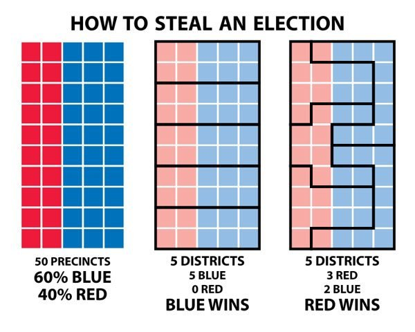 gerrymander-how-to-steal.jpg
