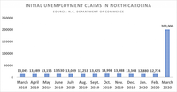 umemployment-claims2020-03-1024x534.png