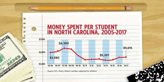 school_spending.jpe